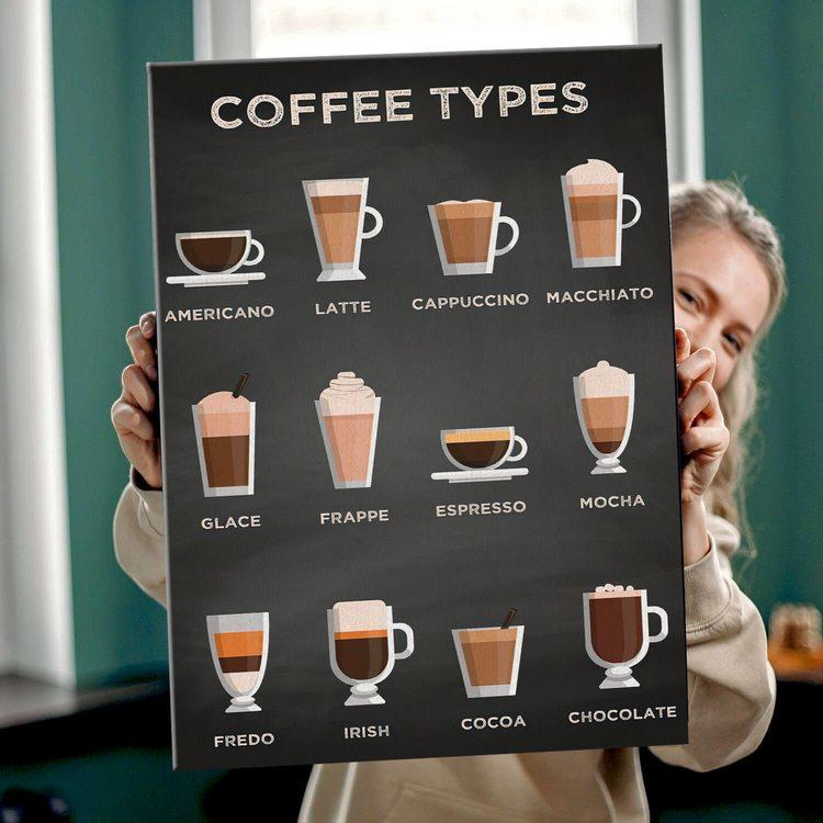 Картина Типы кофе
